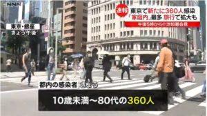引用:NNNニュースより(20200806)